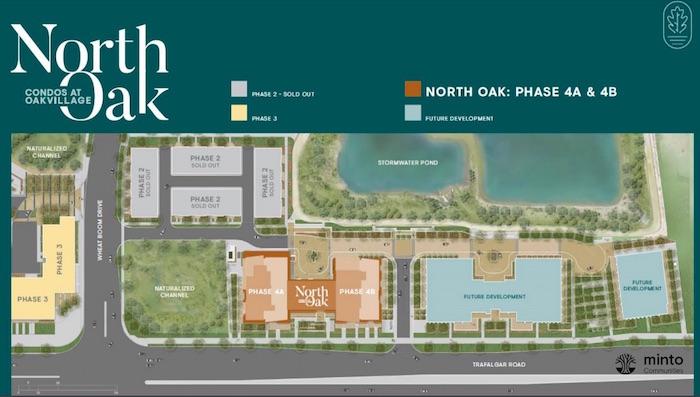 North Oak Condos - site plan