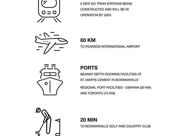 MODO Condos - info sheet
